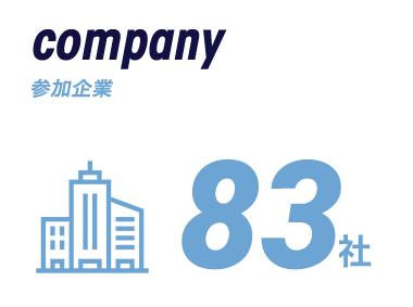 参加企業 55社