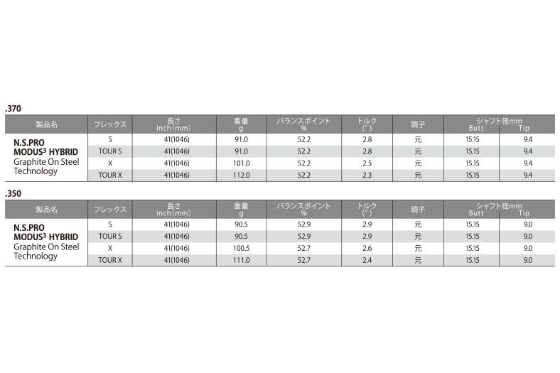 N.S.PRO MODUS3 HYBRID Graphite On Steel Technology