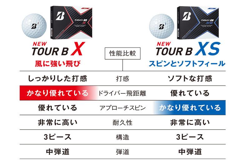 TOUR_B_X_XS